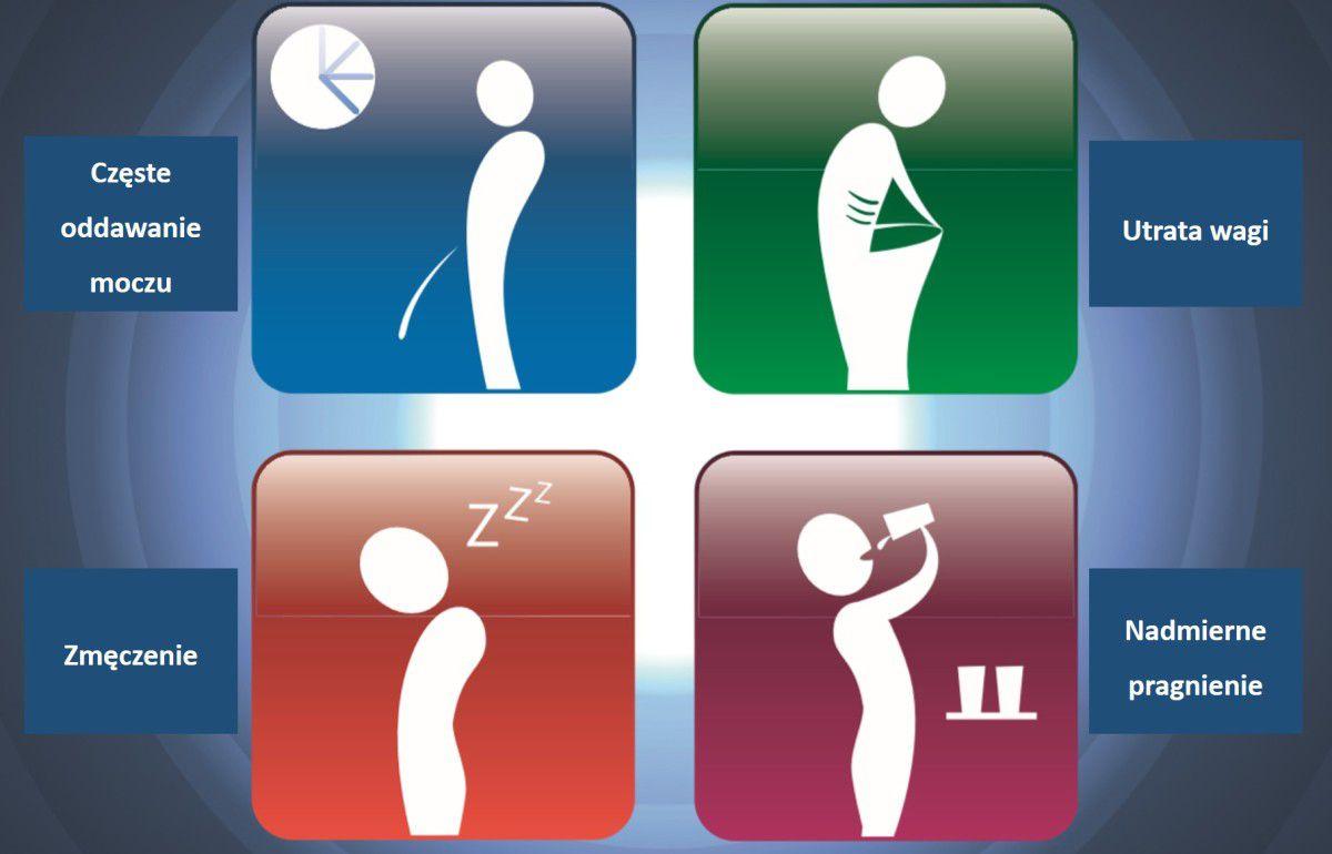4 podstawowe objawy cukrzycy typu 1