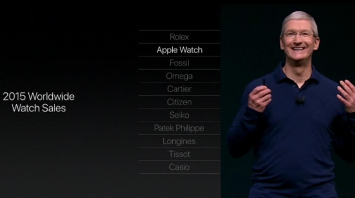 Tim Cook Apple Smart Watch