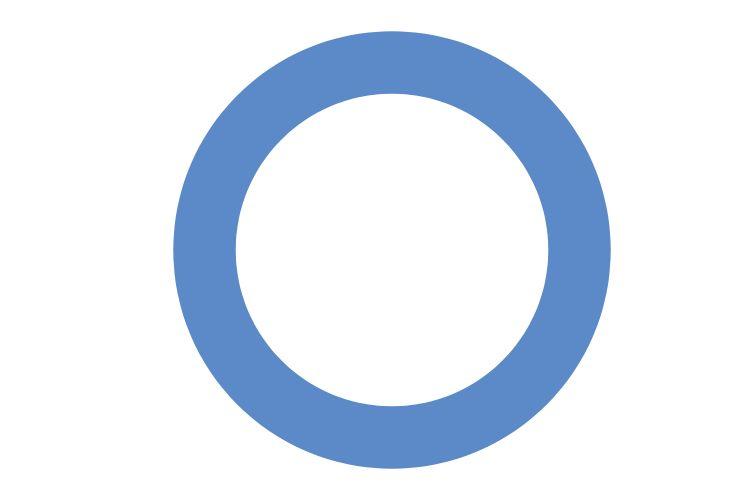 Cukrzyca ma swoje logo - niebieski pierścień